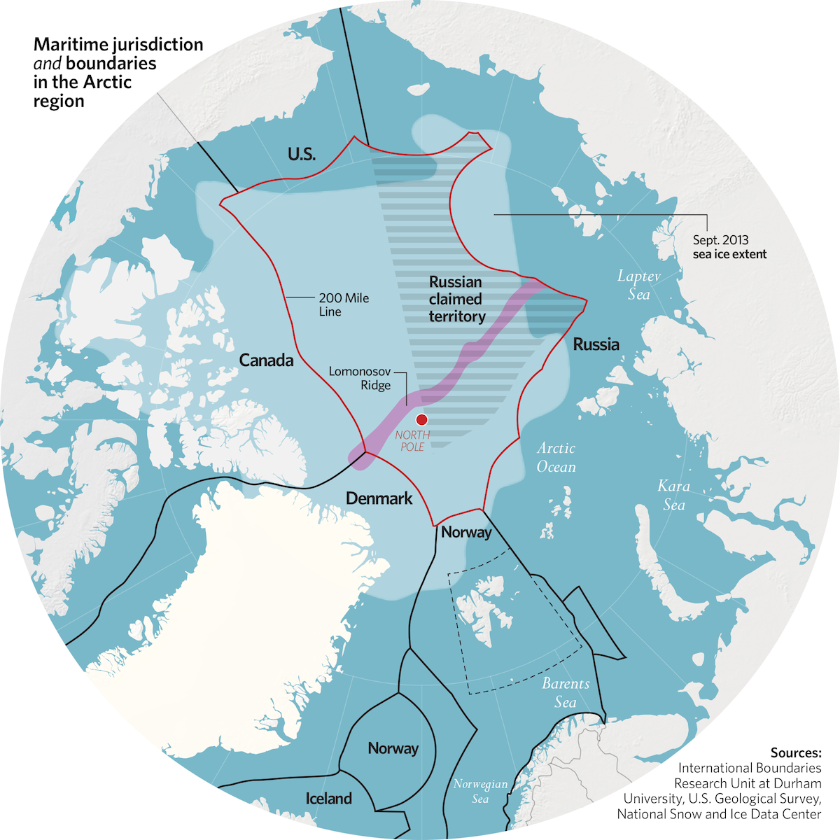 Putin Makes His Arctic Push - The American Interest