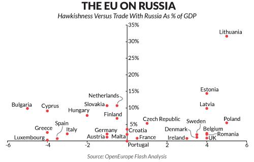 OpenEurope-EU-Attitudes