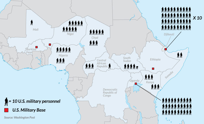 Americas Involvement In Africas God Wars In One Map - Map of us military bases in africa