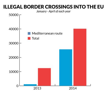 illegal-eu
